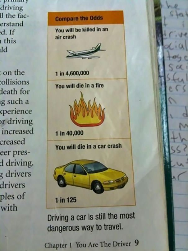 Fire, The Second Safest Way To Travel