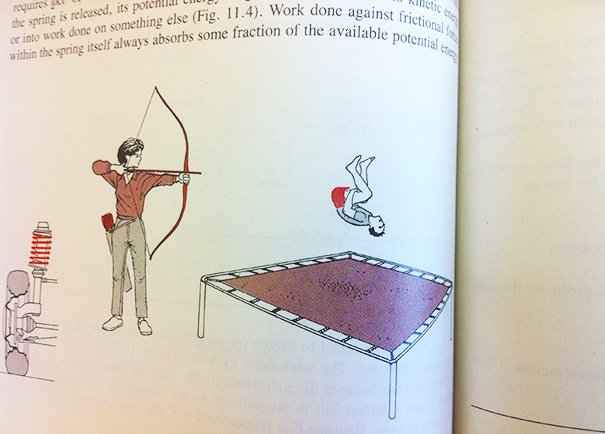 This Textbook Drawing
