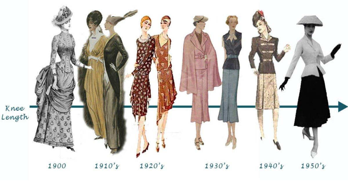 fashion changes.jpg?resize=366,290 - Retour sur l'évolution de la mode féminine de 1784 à 1970, de la robe à cerceaux jusqu'au pantalon