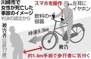 「スマホ 自転車 重過失致死 川崎 ドリンク」の画像検索結果