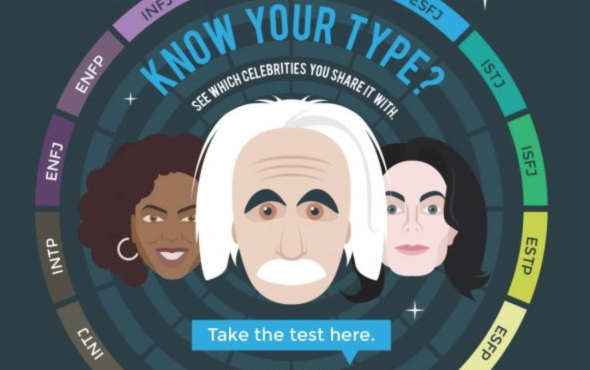 screen shot 2018 10 11 at 1 22 21 pm.png?resize=412,232 - 國外超火「16型人格測驗」,你和哪個名人是同類呢?趕快來測驗!