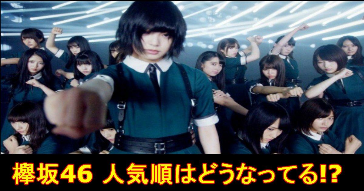 unnamed file.jpg?resize=636,358 - 大人気アイドルグループ『欅坂46』のメンバー人気順は!?