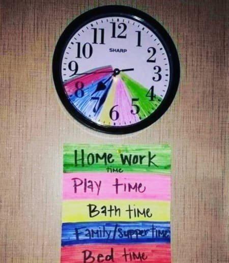 So bringst du spielerisch Struktur in euren Alltag – und dein Kind lernt so, die Uhr zu lesen.