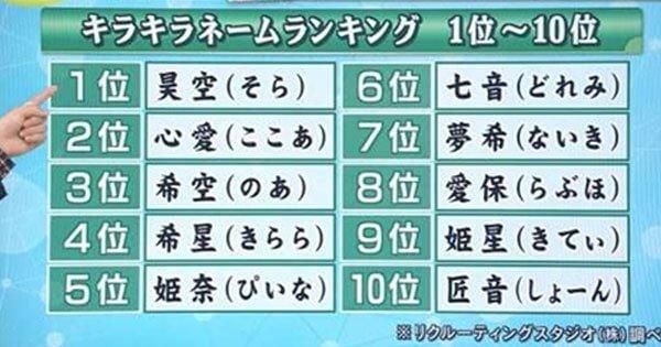 「キラキラネーム 入塾拒否」の画像検索結果