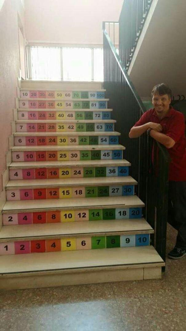 How To Easily Teach Multiplication Tables