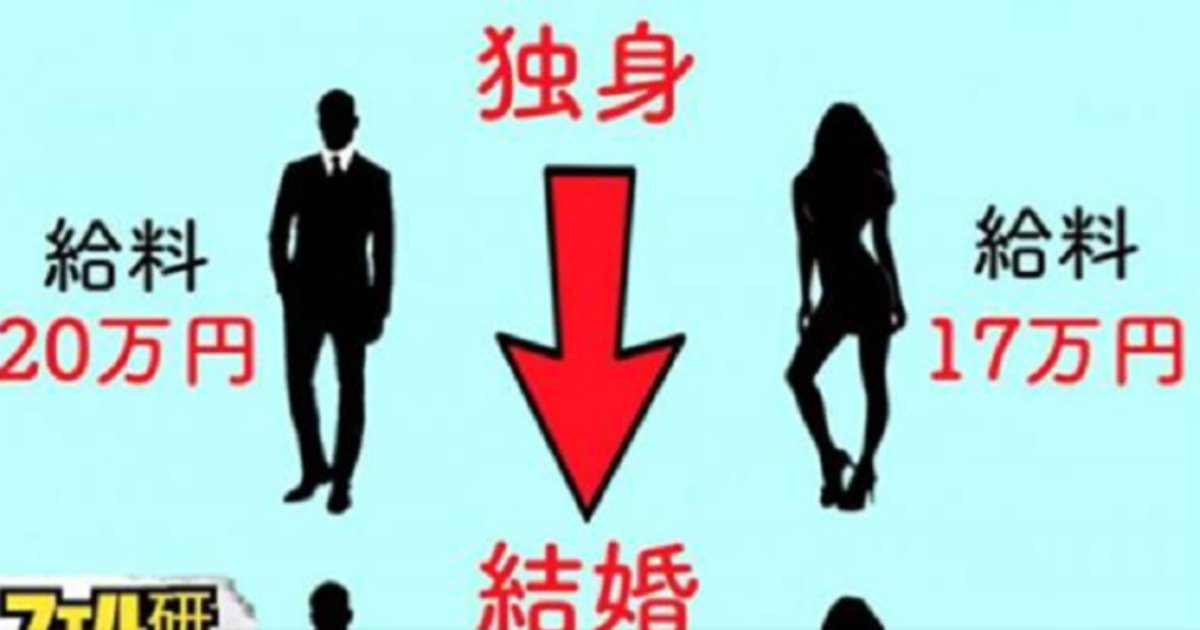 e696b0e5bbbae9a1b9e79bae 31.png?resize=412,232 - 【動画あり】既婚者から共感多数!!...『結婚が男の生活に変化をもたらすもの7選』とは?