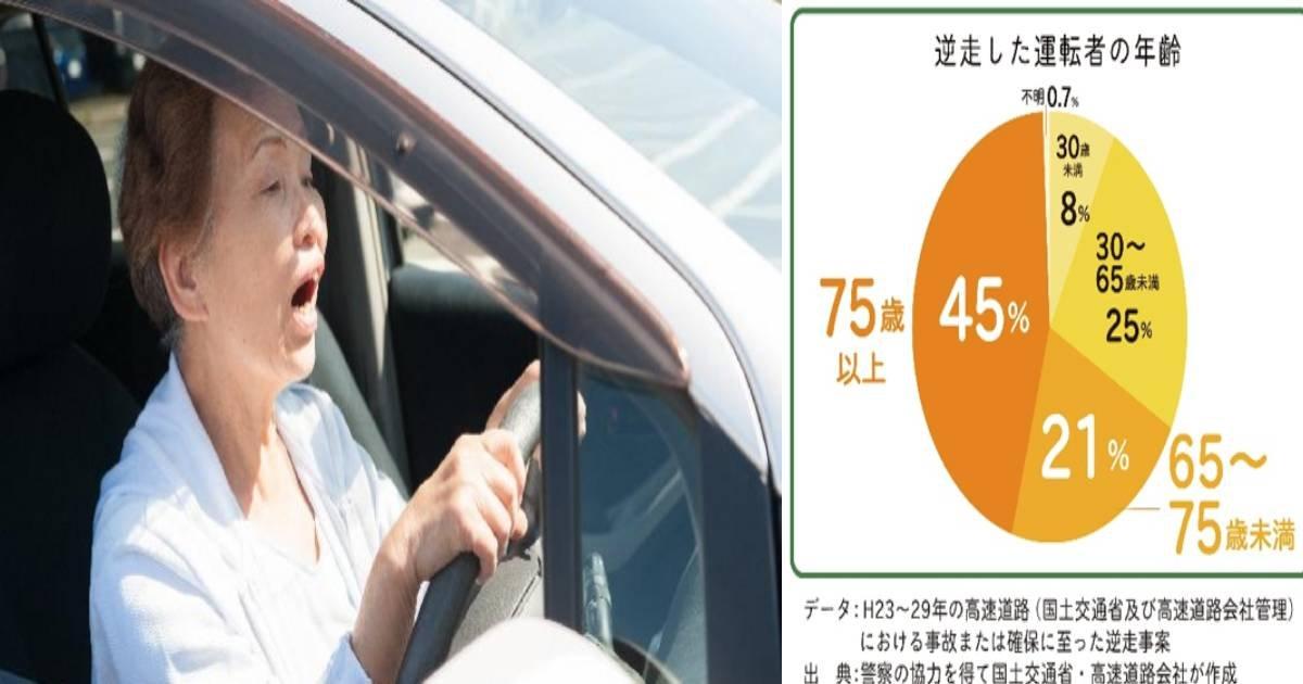 e696b0e8a68fe38397e383ade382b8e382a7e382afe38388 3 1.jpg?resize=1200,630 - 親の運転やめさせたい!「高齢ドライバーにあぶない運転をさせない方法」ス〇ヌ法とは⁈