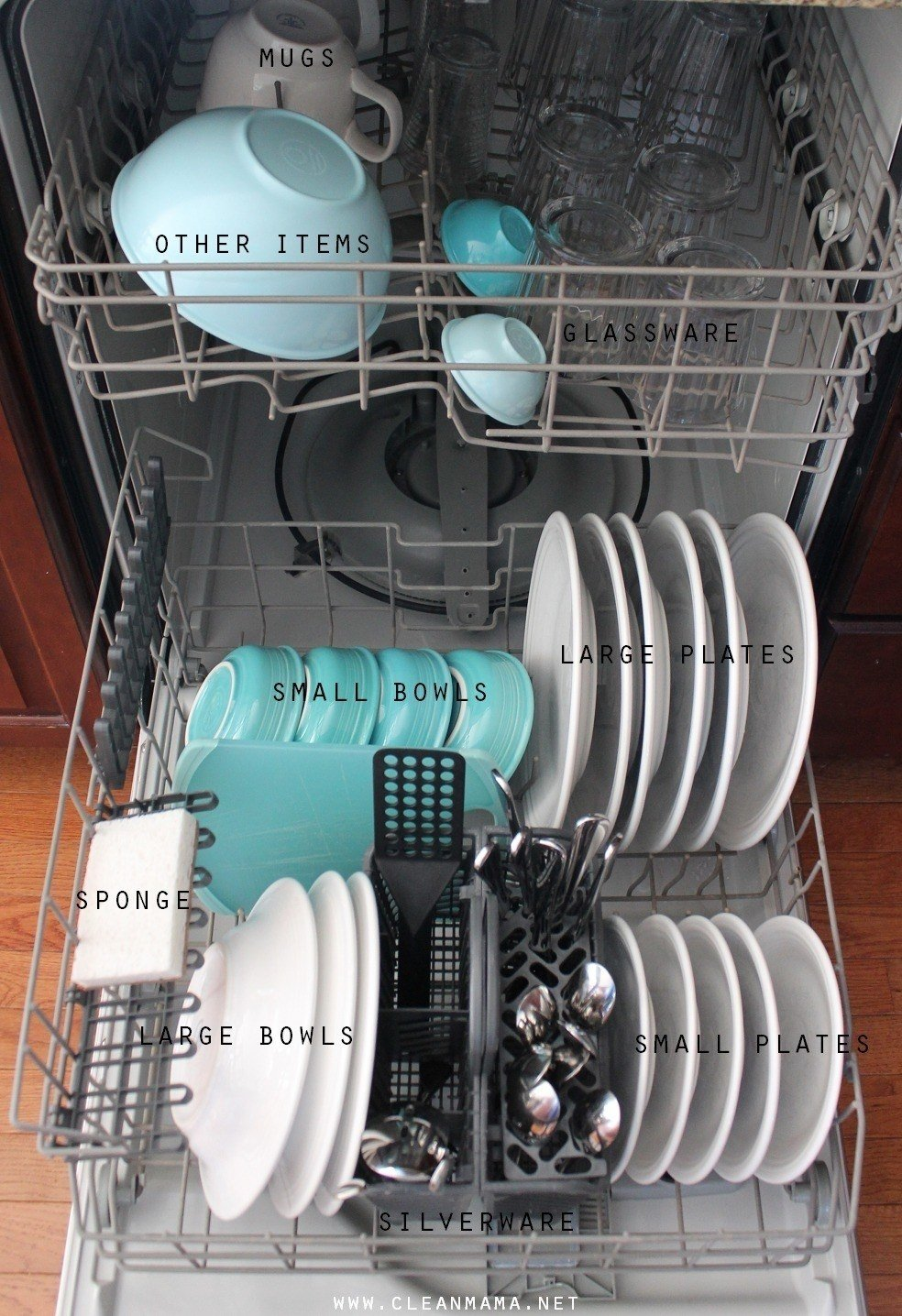 Your dishwasher uses the same amount of water and electricity no matter how many dishes are inside, so it's most efficient to wait until it can wash the maximum number of dishes. From Clean Mama.