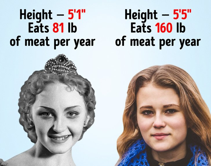 Why More and More 15-Year-Olds Look30, and What WeExpect Will Happen Next