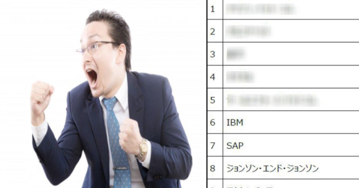 e696b0e8a68fe38397e383ade382b8e382a7e382afe38388 8 1.png?resize=300,169 - うらやましい!?今入りたい会社TOP25とマイクロソフトの働き方改革!!