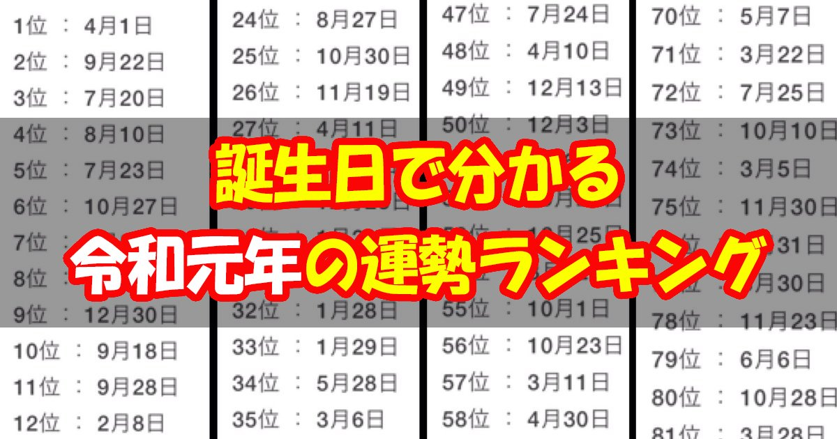 reiwa ttl.jpg?resize=1200,630 - 【占い】誕生日でわかる「令和元年」の運勢ランキングは?