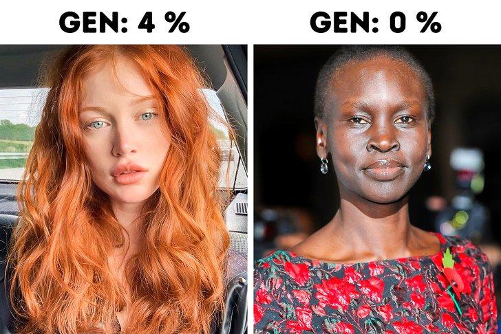 18 Signos que pueden indicar que tienes genes neandertales