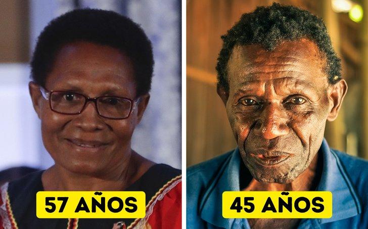 Según un estudio, el envejecimiento depende de tu nacionalidad
