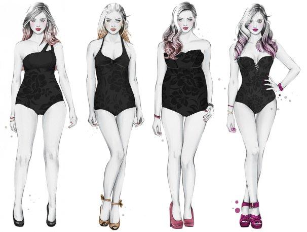 Diferentes formas del cuerpo