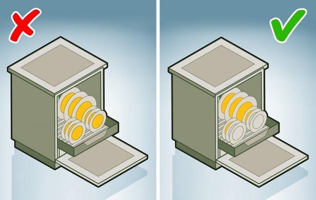 9Errores que pueden convertir lalimpieza enuna total pérdida detiempo