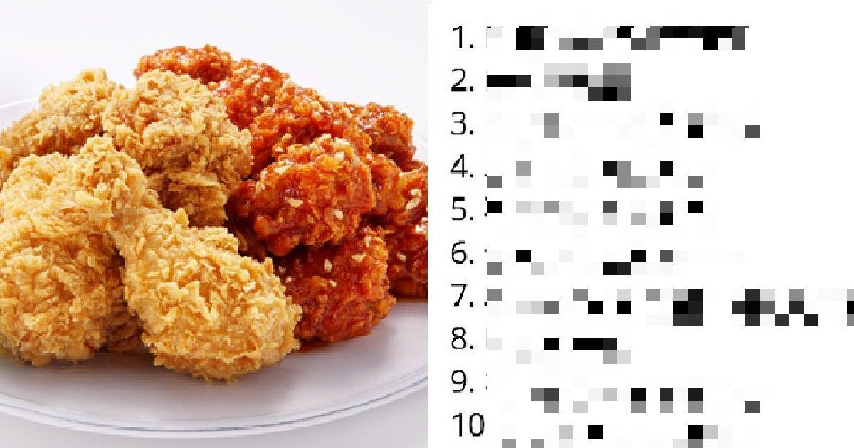 6 13.jpg?resize=412,232 - 치킨 덕후들이 인정한 '인생 치킨' 리스트가 누리꾼을 놀라게 한 진짜 이유
