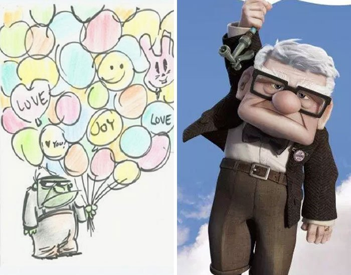 Carl Fredricksen In Up (2009)
