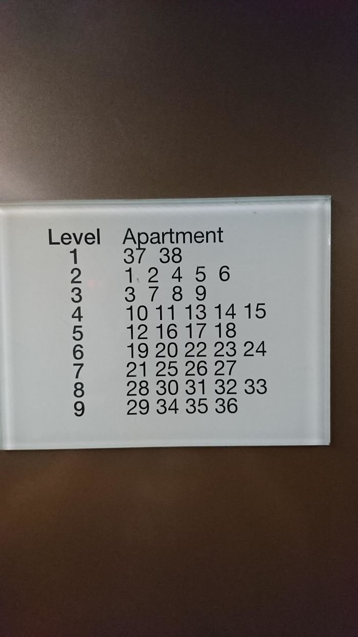 Who Came Up With The Numbering System For This Apartment Block?