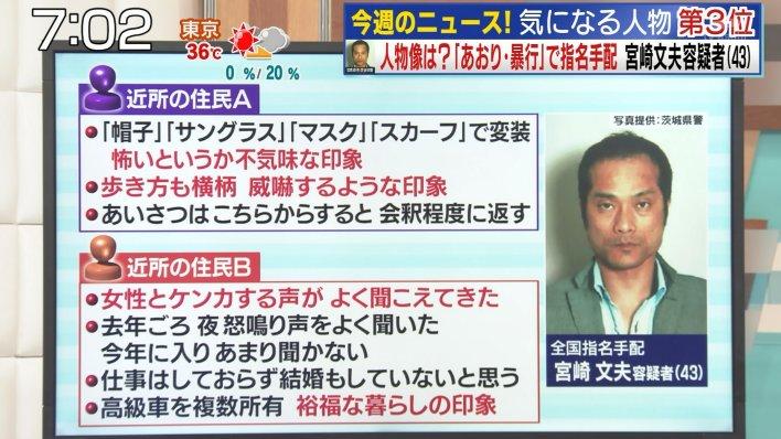関西 者 の 宮崎 有名 出身 容疑 は 大学