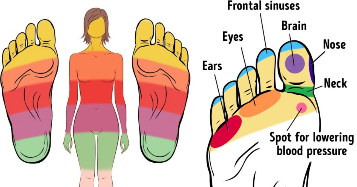 5 2.png?resize=1200,630 - Here are 21 Points On Your Feet That You Need to Massage for a Better Well Being