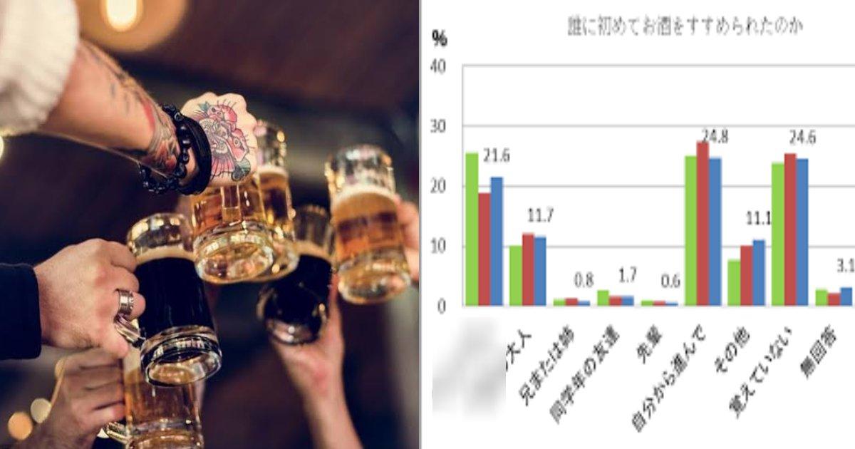 e696b0e8a68fe38397e383ade382b8e382a7e382afe38388 14 1.png?resize=300,169 - スナックで客を撲殺した19歳 少年、小学5年から飲酒…