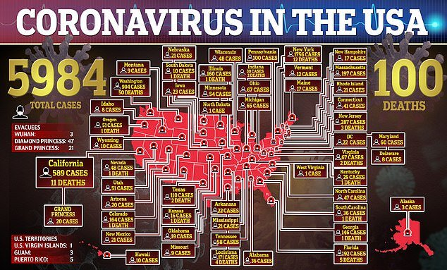 Americans in every US state have now been sickened with coronavirus. West Virginia on Tuesday announced its first case of the infection that
