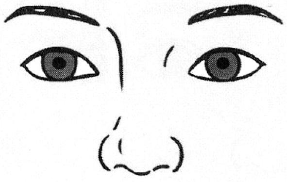 觀相 .35] 눈빛·눈꺼풀·눈동자