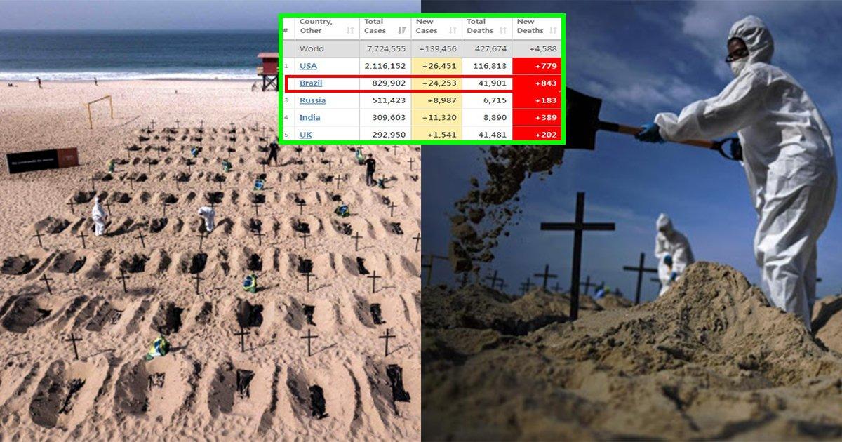 ebb88ceb9dbceca788.jpg?resize=1200,630 - ' 여전히 가벼운 독감 취급...' ...  코로나19 사망자 4만명 넘어선 브라질에 등장한 해변 공동묘지