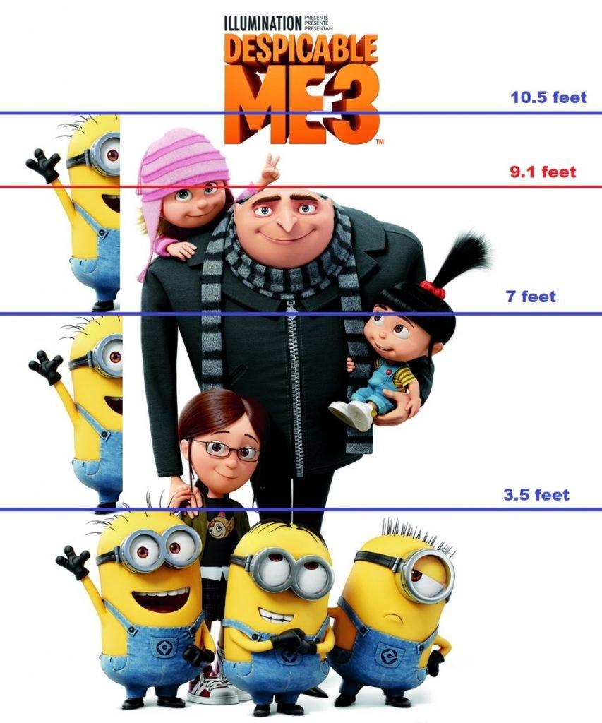 how tall is gru memes