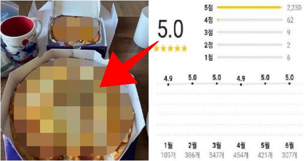 e384b4e38587e384b9e38587e384b9 1.png?resize=1200,630 - 평점 5.0 찍은 피자가게 피자 퀄리티.jpg