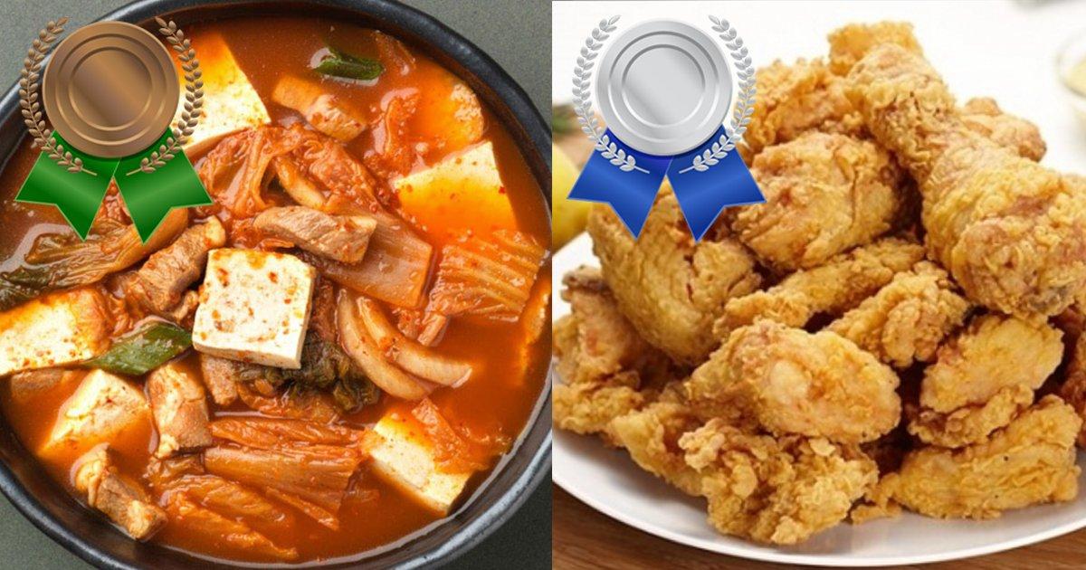 eab980ecb998ecb08ceab09c ecb998ed82a8.png?resize=1200,630 - '나를 위로하는 음식' 김치찌개, 치킨을 제치고 1위를 차지한 이 '음식'의 정체