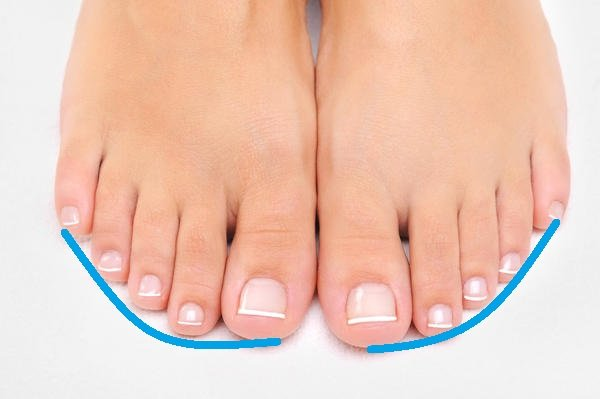 toe length meanings