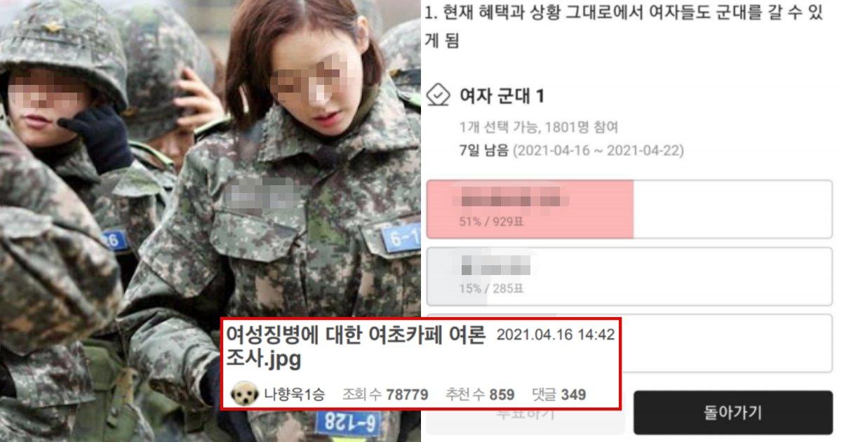 "collage 171.png?resize=1200,630 - ""여자가 군대를??""… 회원이 164만 명인 여초 카페에서 '여성 징병' 설문 조사를 했는데 일어난 놀라운 결과"