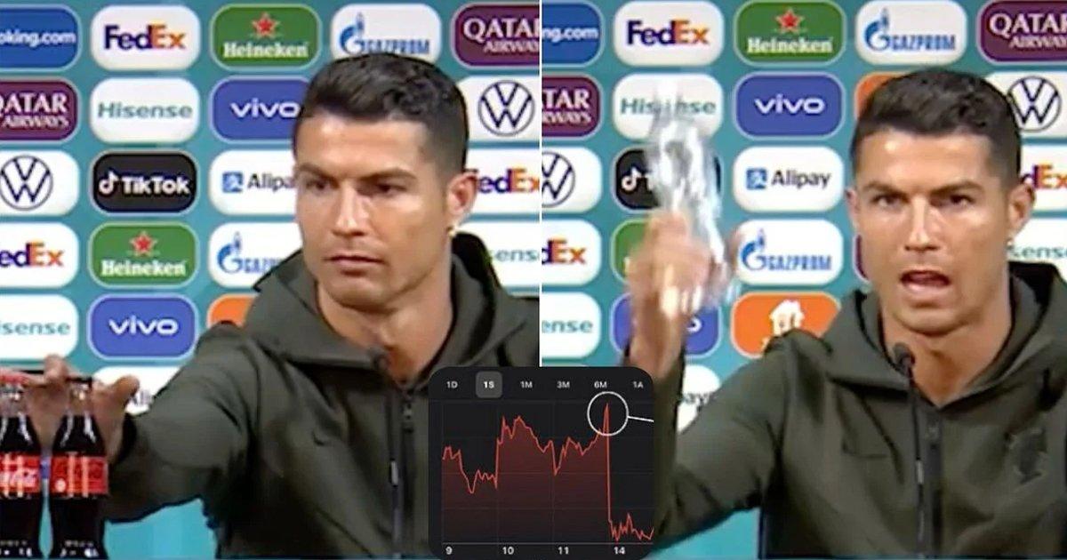 t6 2.jpg?resize=412,232 - Cristiano Ronaldo's Fizzy Drink Removing Gesture Costs Coca-Cola '$4 BILLION Loss'