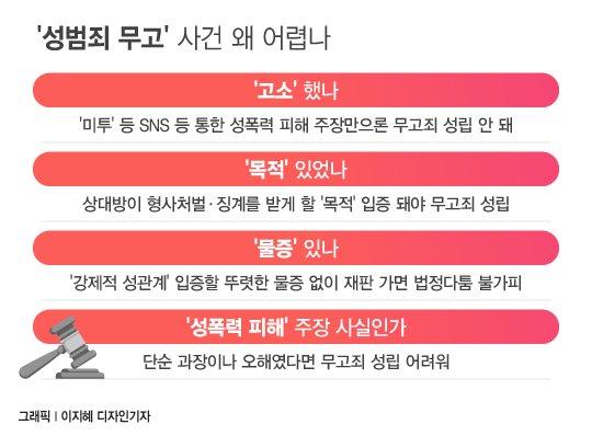 """성폭행"""" vs """"교감""""…서로 다른 '그날 밤'의 기억 : 네이트 뉴스"""