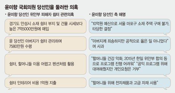 커지는 '윤미향 의혹' 고발만 8건… 검찰, 강제수사 가능성도 - 파이낸셜뉴스